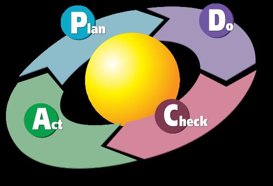 grafico-consultoria-seguridad